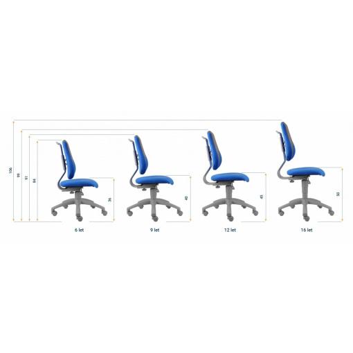 princip dětské rostoucí židle FUXO