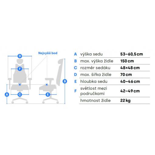 THERAPIA OPERATOR 3000 - rozměry
